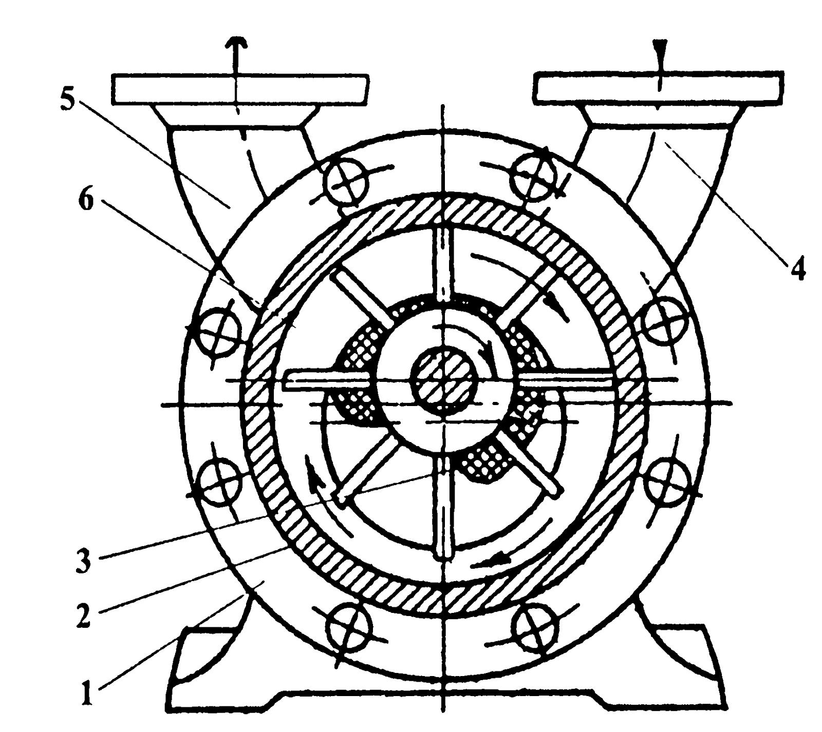 пуско-защитное устройство центробежного насоса схема