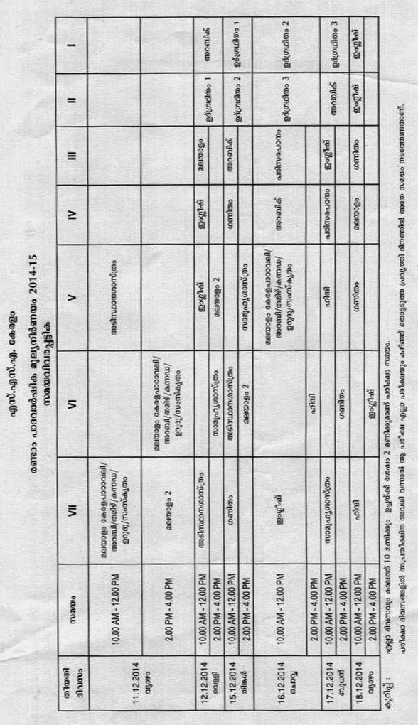 Kerala LP & UP Xmas Term Examination 2014 Time Table