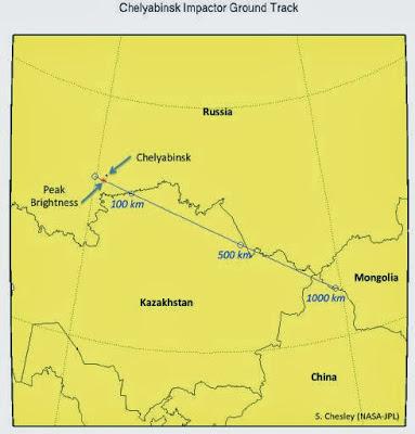 Trayectoria meteorito Chelyabinsk