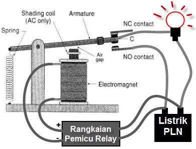 Fungsi Relay - Prinsip Cara Kerja Relay - Pengertian Driving Relay