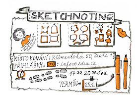 Ovládněte sketchnoting 25.1.2018