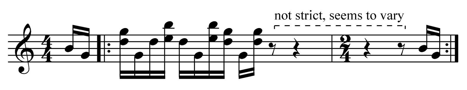 iphone marimba ringtone notes