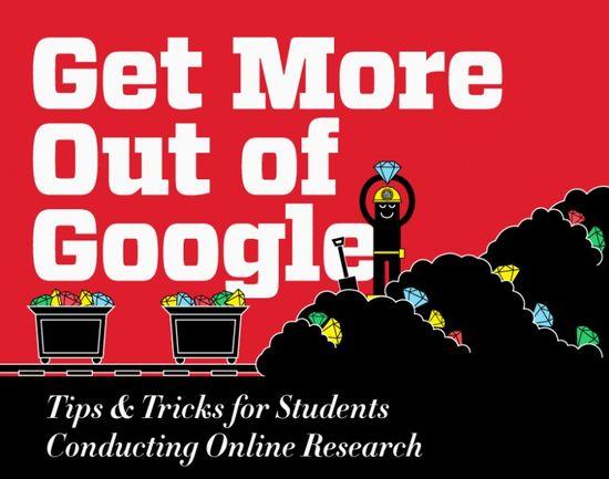 Cara-Cara Paling Efektif Menggunakan Google (Infographic)