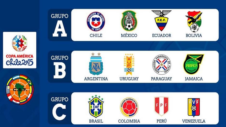 GRUPOS A B C COPA AMERICA 2015
