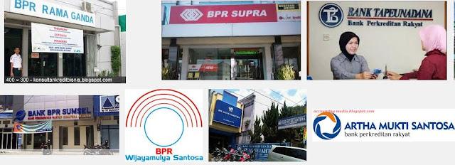 Pengertian Bank Perkreditan Rakyat (BPR) beserta Fungsi, Contoh dan Kegiatannya