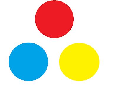 Расположение цветовых отсеков на картридже