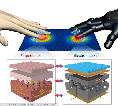 electronic_skin_illustrated