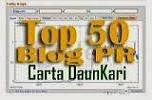 Top Blog PR