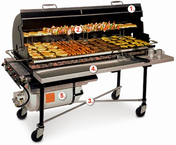 Gas Grill, Gas Grilling, Gas Grill Accessories, Grill Accessories