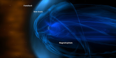 Earth is surrounded by a giant magnetic bubble called the magnetosphere. As it travels through space, a complex system of charged particles from the sun and magnetic structures piles up in front of it. Scientists wish to better understand this area in front of the bow shock, known as the foreshock, as it can help explain how energy from the rest of space makes its way past this boundary into the magnetosphere. Credit: NASA/GSFC