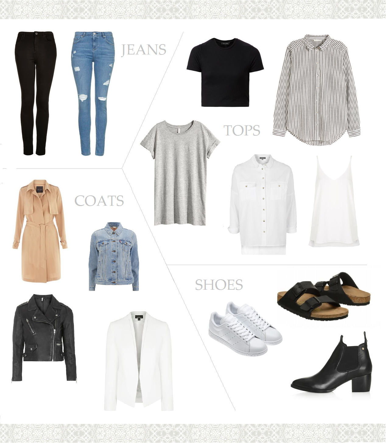 Minimal wardrobe essentials