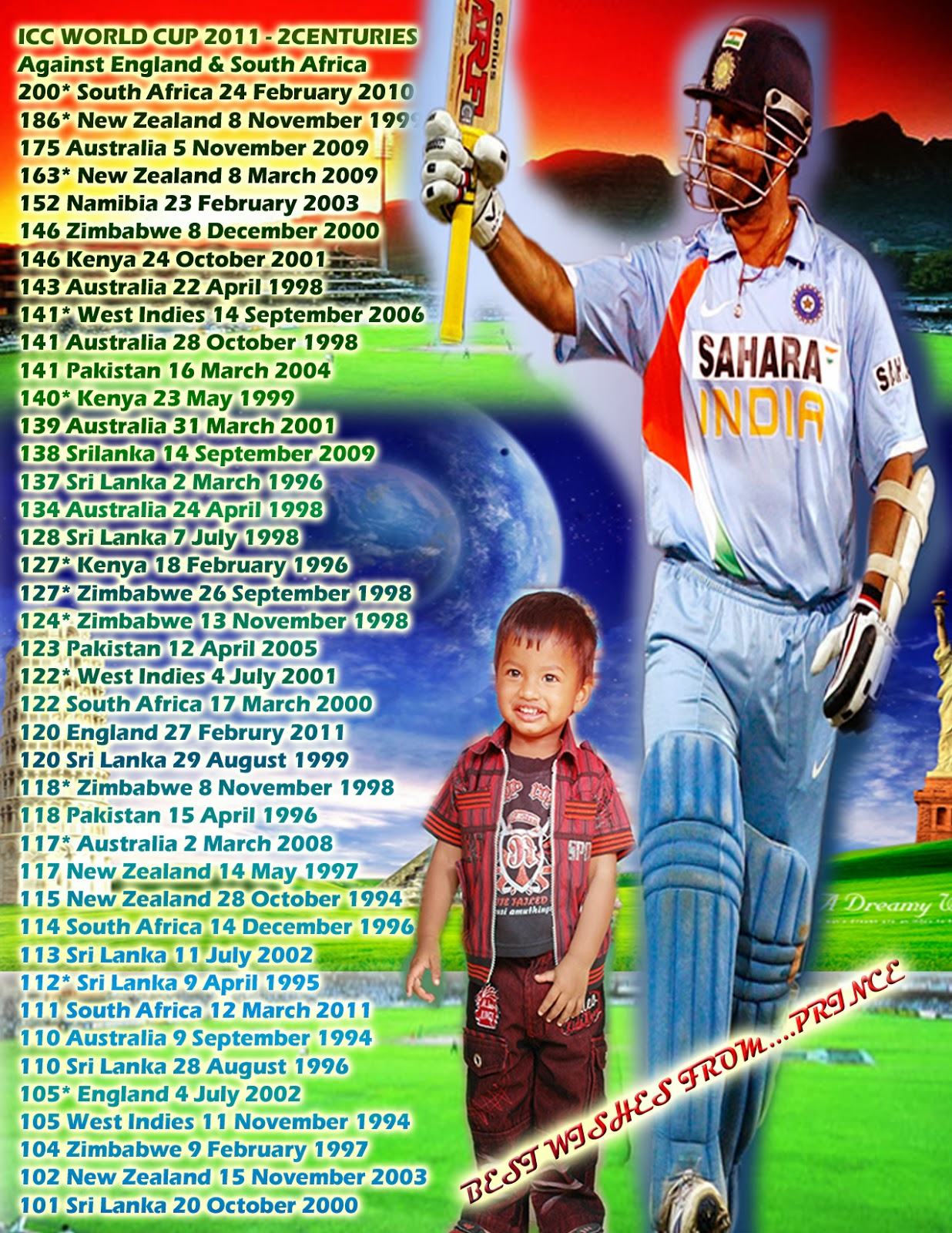 sachin the god of cricket The film follow two main plots- the first shows sachin's childhood to his career till 1999 the second focuses on his transformation as the 'god of cricket' till his.