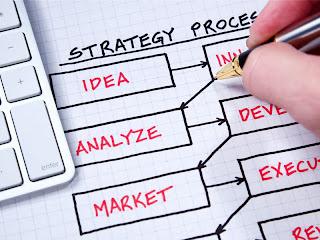 perencanaan-strategis