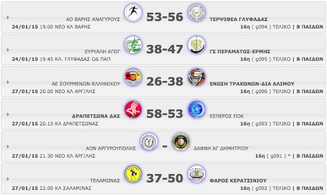 Β΄ ΠΑΙΔΩΝ 16η αγωνιστική. Αποτελέσματα, βαθμολογία κι οι επόμενοι αγώνες