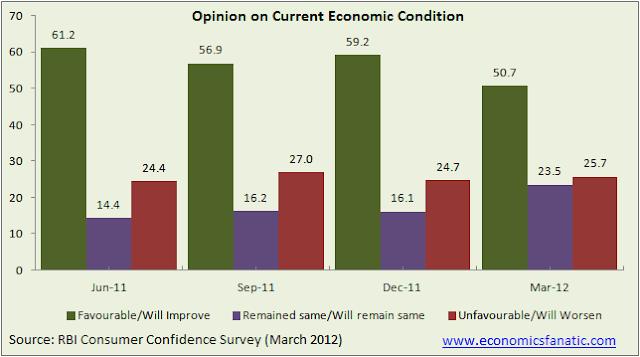 essay on current economic crisis