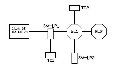 Instalacion de cajas para interruptor de luz piloto