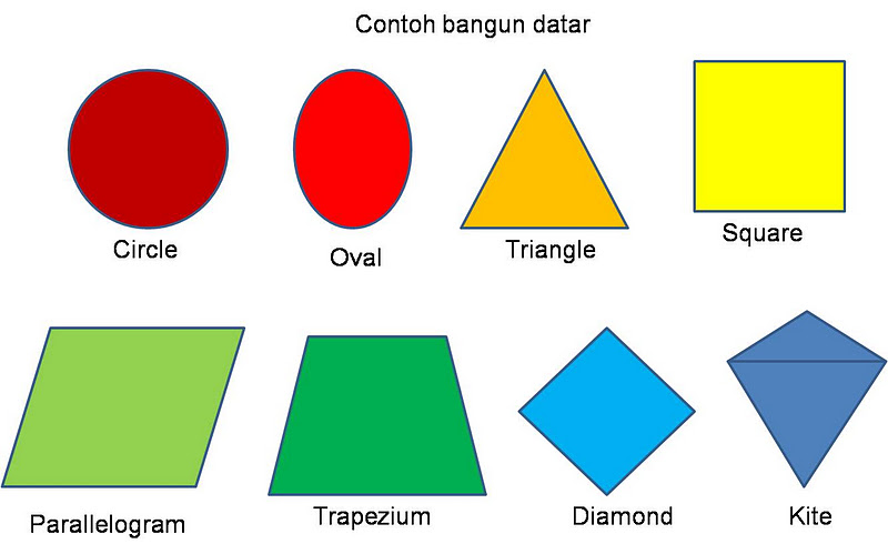 Matematika Bangun Datar Share The Knownledge