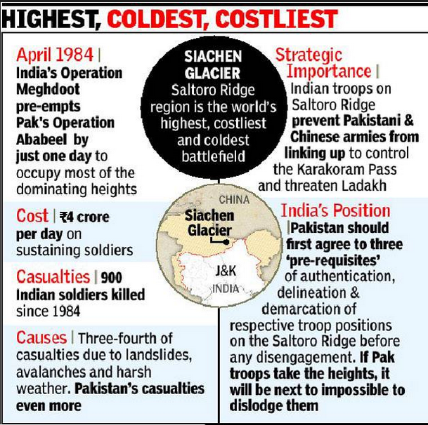 Siachen Glacier : Not Just Another Battlefield