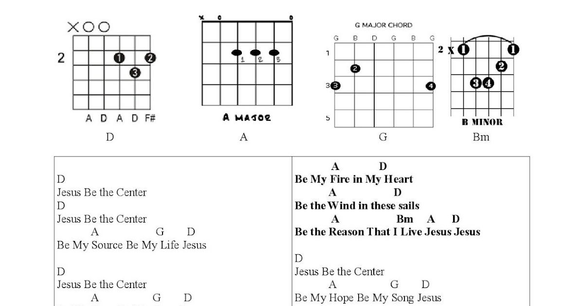 Peter Kruse Music: Jesus Be the Center - Tab and Chords
