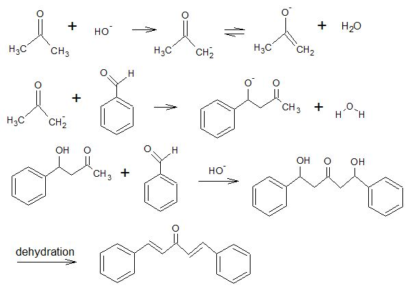sythesis of 1 View notes - lab 13 synthesis of 1-bromobutane an sn2 reaction from science 101 at florida a&m lab 13 synthesis of 1-bromnutane: an sn2 reaction chm 2211 l08 february 7, 2013 authored by.