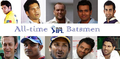 Top 10 Batsmen in IPL : All-time Player Ranking