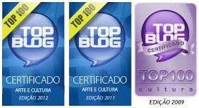 Certificado Top Blog
