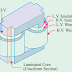 Types of Transformers - Shell and Core type Transformer