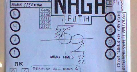 Image Result For Arti Mimpi Wanplato