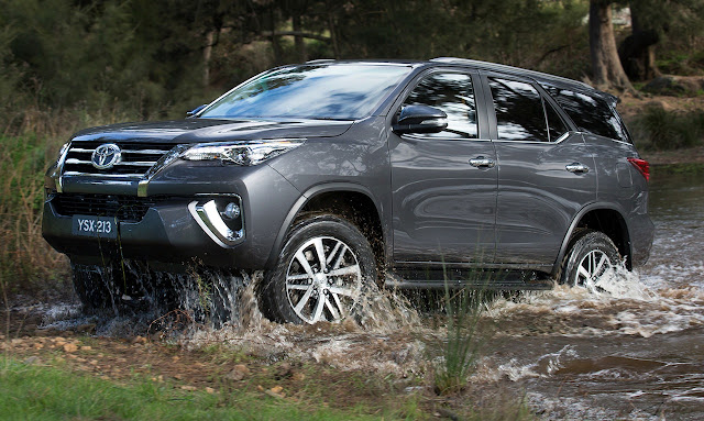 All NewToyota Fortuner 2016