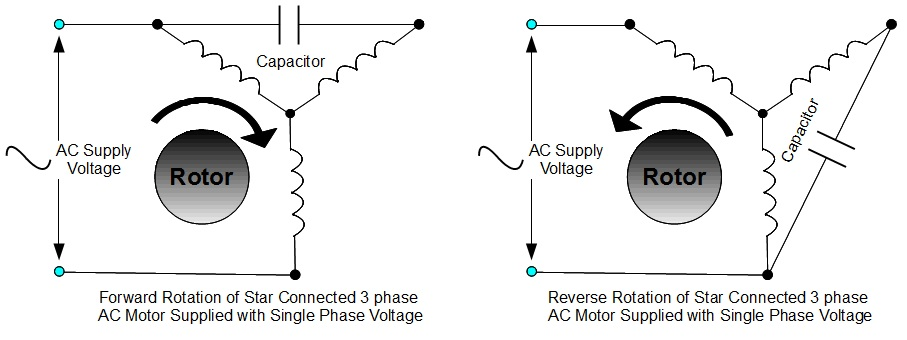1+phase+star+use+capacitor+to+run+3+phase+motor running a three phase ac induction motor on single phase supply single phase motor reversing wiring diagram at webbmarketing.co