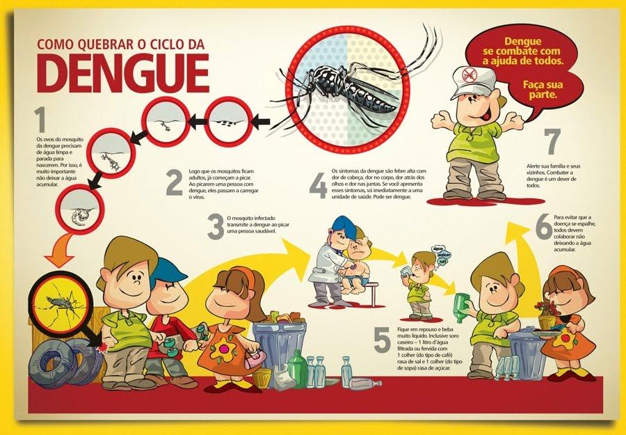 Amado Castanhal: Projeto: Escola e Comunidade na Luta Contra a Dengue QD39