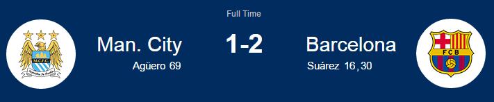 Hasil Man City vs Barcelona Tadi Malam