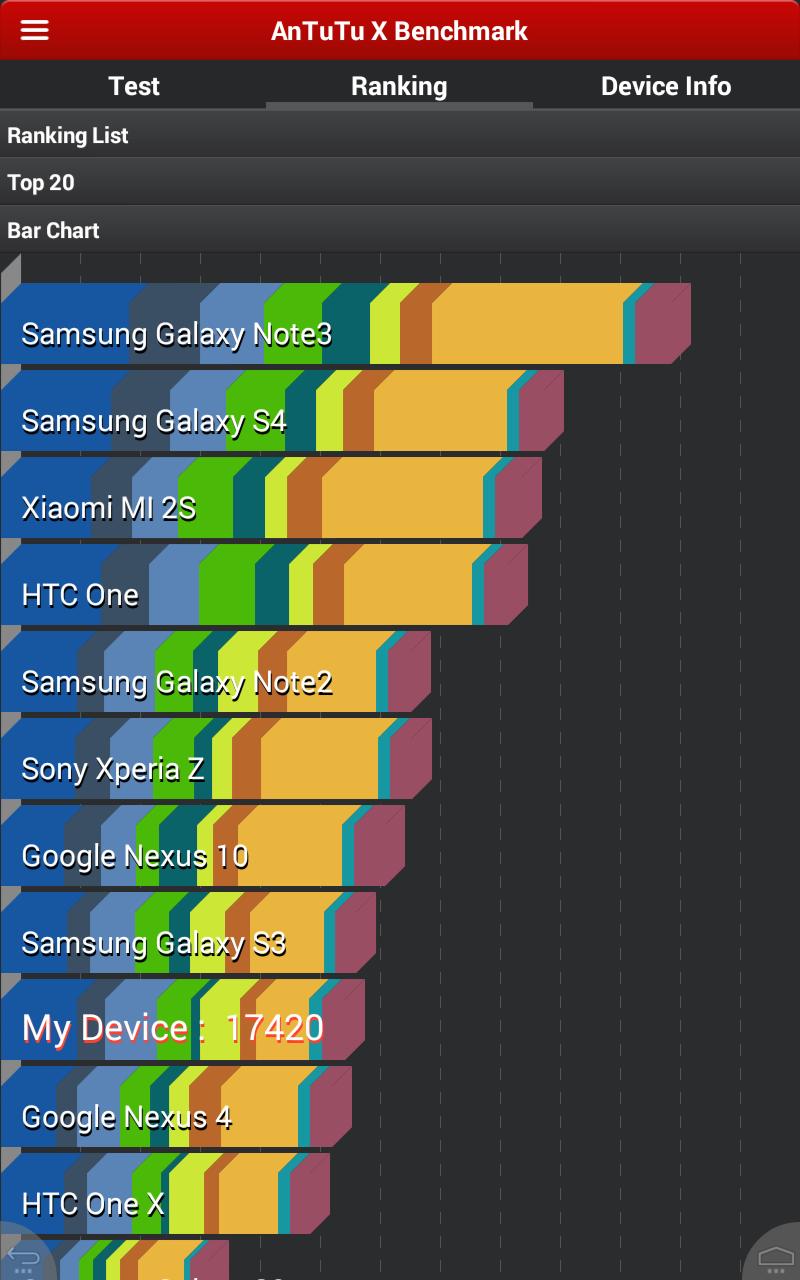 Nexus 7: activar el acceso root y cambiar el kernel ...