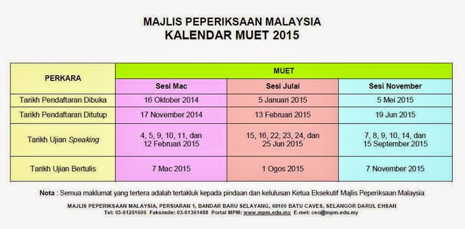 Jadual Kalendar MUET 2015