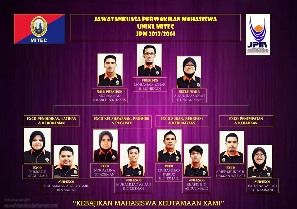 Jawatankuasa Perwakilan Mahasiswa UniKL MITEC sesi 2013/2014