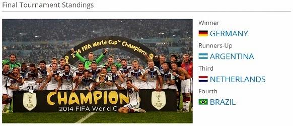 Pemenang Utama Kejohanan  Bolasepak Piala Dunia FIFA 2014 - Brazil