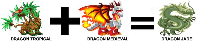 como sacar al dragon jade en dragon city combinacion 3