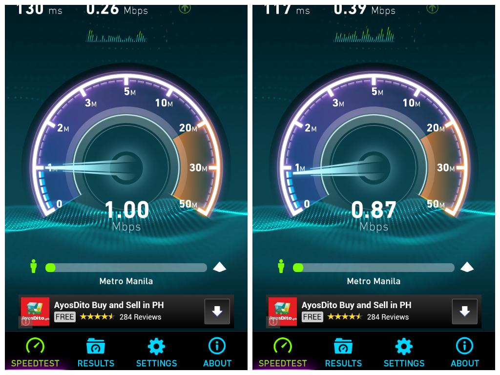 torrent download speed fluctuates