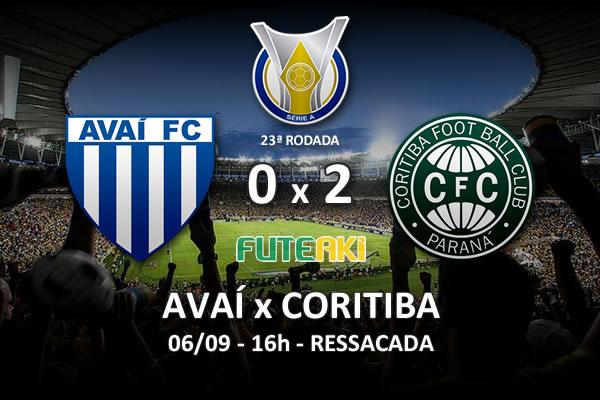 Veja o resumo da partida com os gols e os melhores momentos de Avaí 0x2 Coritiba pela 23ª rodada do Brasileirão 2015.