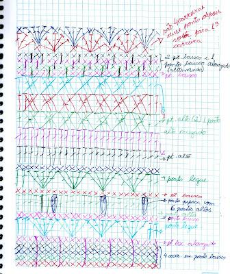gráfico mix de pontos de crochê para almofada