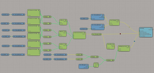 ICE/Softimage Cross product in ICE TREE