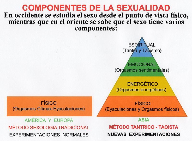 TESTIMONIOS DE TERAPIA DE PAREJA CANCUN  TEL 2510441