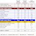 Sondaggio SWG: boom PD, M5S -3% in una settimana