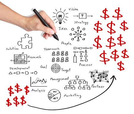 ビジネスモデルをデザインする会社案内・企業サイト