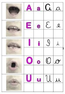 Método Fônico - Vogais
