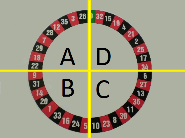 3 2 roulette strategy