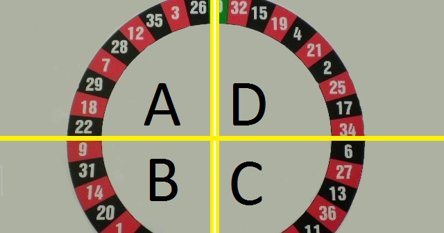 Roulette odds betting on black