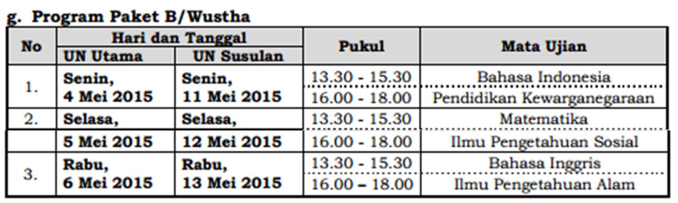 Jadwal Ujian Program keahlian Paket B