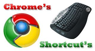 Google Chrome Keyboard Shortcut's