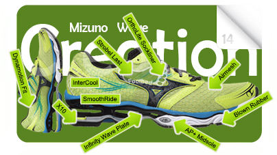 MizunoWaveCreation14.G